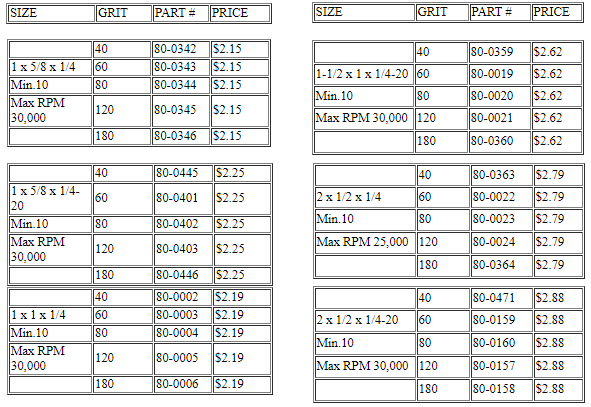 Flap Wheels Table 1.PNG