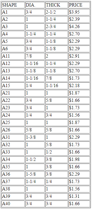 Mounted Points A Shapes Table.PNG