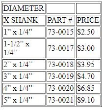 PSA Cloth Disc Folders Table.PNG