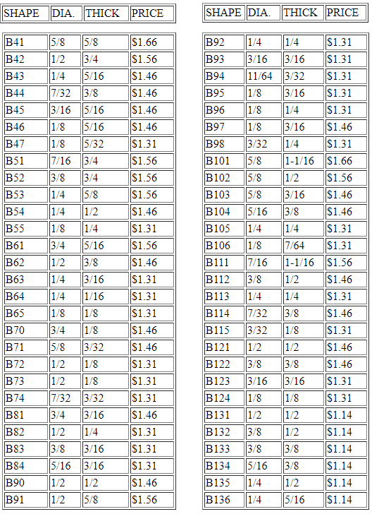 Mounted Points B Shapes Table.PNG