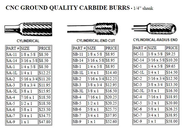 Quality Burrs Carbide.PNG