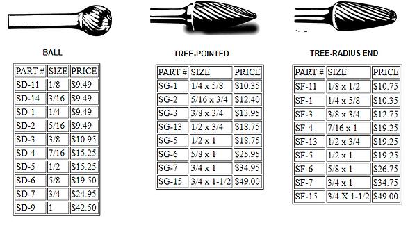 Quality Burrs Carbide 2.PNG