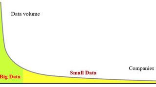بيانات كبيرة أو صغيرة أو مناسبة: ما هو التركيز المناسب؟