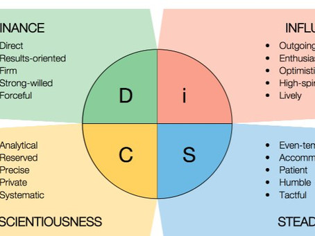 Leadership Type