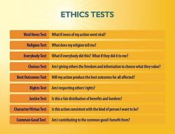 ethics test.PNG