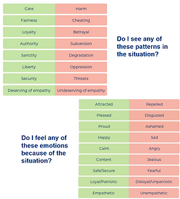 patterns and emotion2.PNG