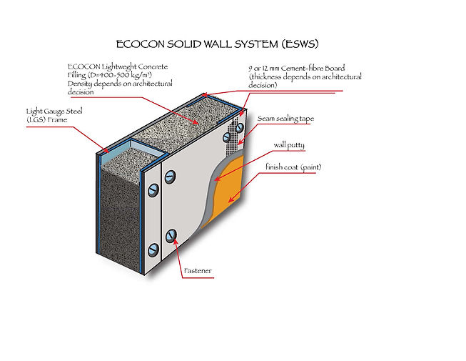 ECOCON Solid Wall System Drawing