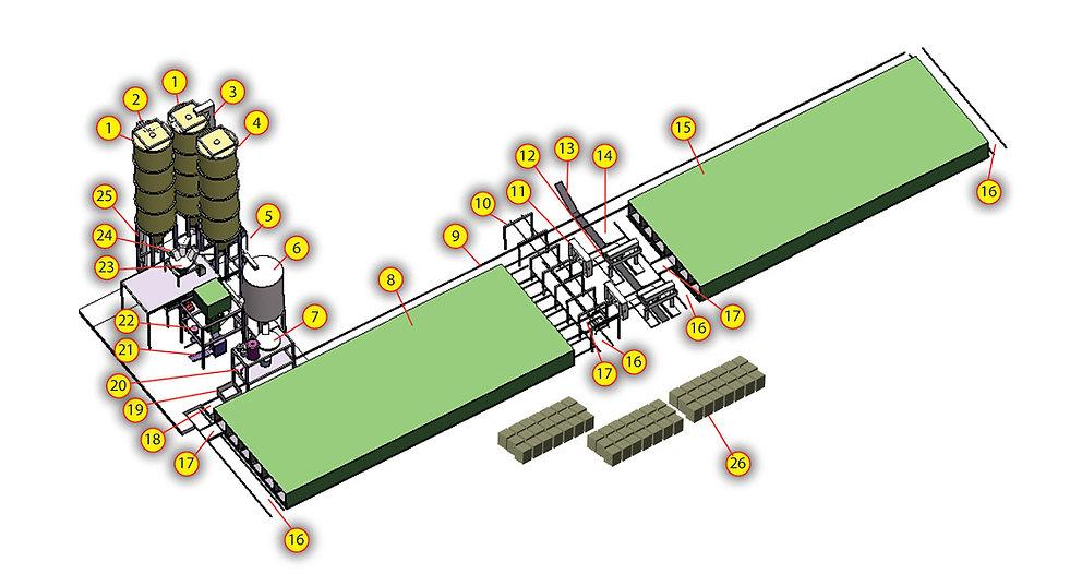 ECOCON plant diagram