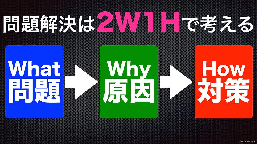 問題解決は2W1Hで考える