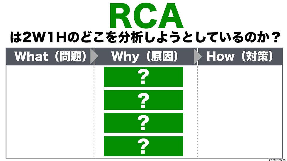 RCAは2W1Hの原因の部分を考えている