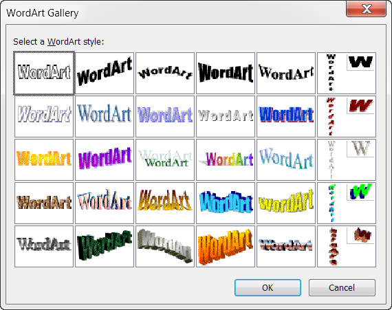 Screenshot of WordArt Gallery taken from Microsoft. The same phrase WordArt with no space is repeated in different boxes with different effects:the first vertical line is in black and white letter, the second in bubble writing with minimal colour, greys and blues, the third has brighter colours, yellow, purple, green with a shadow behind, multicolour 3D and flowing blue green lettering. On the forth line from the left there is a brown colour lettering, in the next square blue and pink combine with slight shadow beind the lettering, then brown and yellow lettering as though looked at from below with shadows behind. The next lettering is light blue with slightly shaky letters and shadows behind. The finaal square is light yellow with the letters getting larger. The bottom line includes 3D effects of grey and green lettering with the last two squares 3D orange and 3D blue and red. Along the right hand side of the squares we see individual Ws with wordart beside them moving down the page vertically in shades of black, red, gret, green and brown. Beneath all these squares we see the screen logo buttons OK on the right and Cancel on the left. On the top right hand corner there is a X sign.