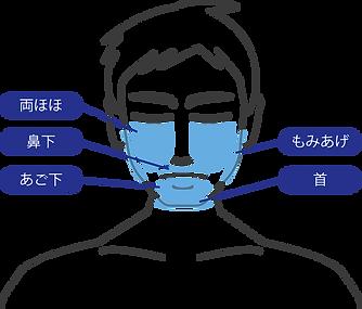 メニュー男の人 顔から首 (ひげ全部).png
