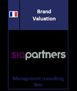 Sia Partners_Brand 1_EN.png