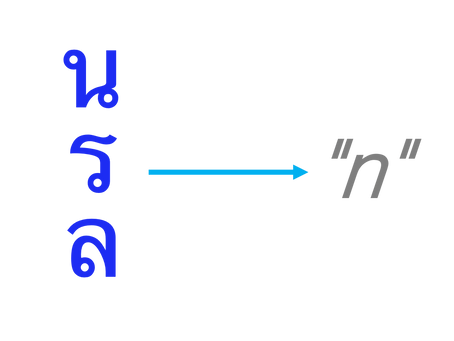 """Das """"r"""" im Thai"""