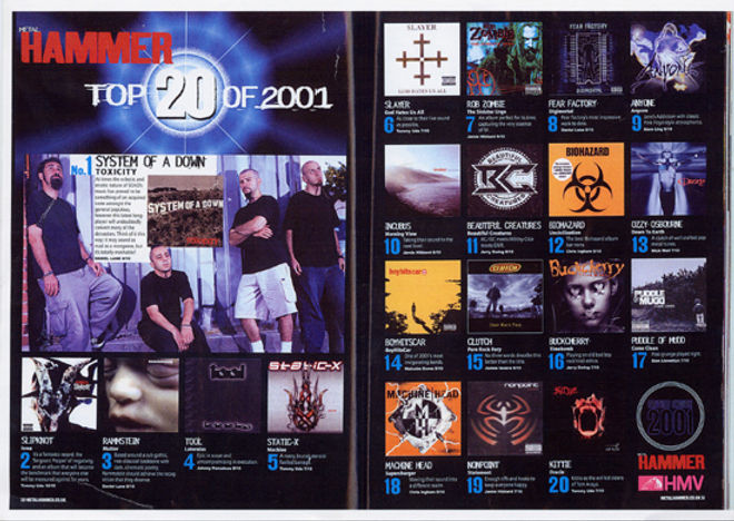 ANYONE - Metal Hammer Top 20 Chart