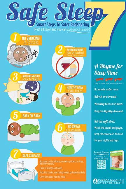 co-sleeping, infographic, safe infant sleep, parenting, platypus media
