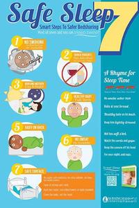 co-sleeping, infographic, safe infant sleep, parenting, platypus media