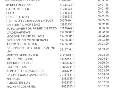 """Repertoireliste - 31. oktober 2013 - Spil Dansk hos Visens Venner i Nykøbing F. """"Sange til årets dag"""