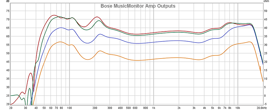 Amp Outputs.png