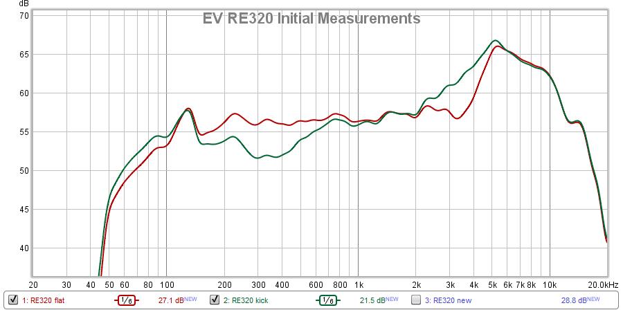 RE320 Initial Measurements.png