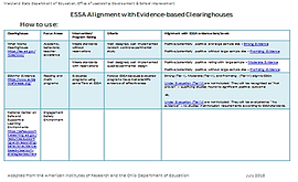 alignment to ESSA