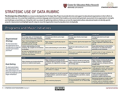 links to six-page data rubric