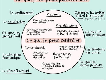 Petit guide de survie du couple en reconfinement