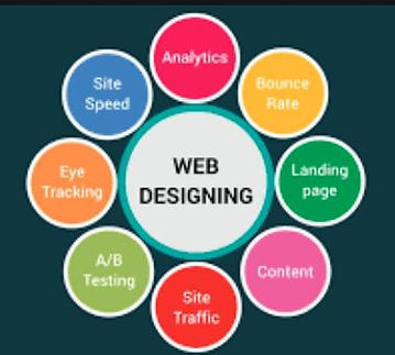 web design wheel analytics, bounce rate, landing page, content, site traffic, a/b testing, eye tracking, site speed, stunning visual display