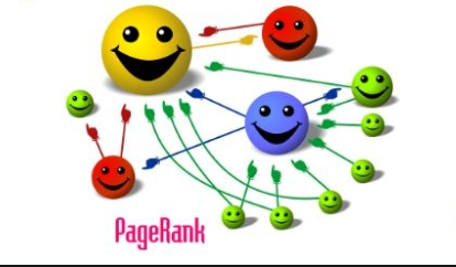 PageRank showing connections