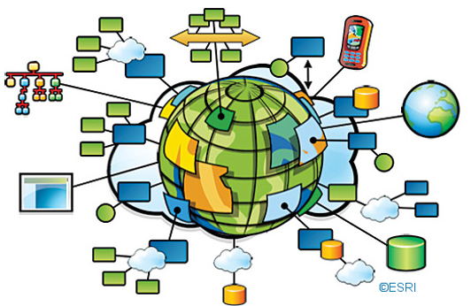 GIS market will reach USD 112 billion