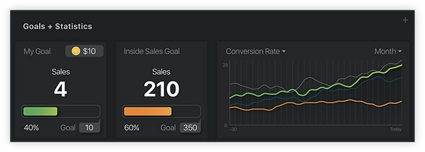 Personal goals dashboard
