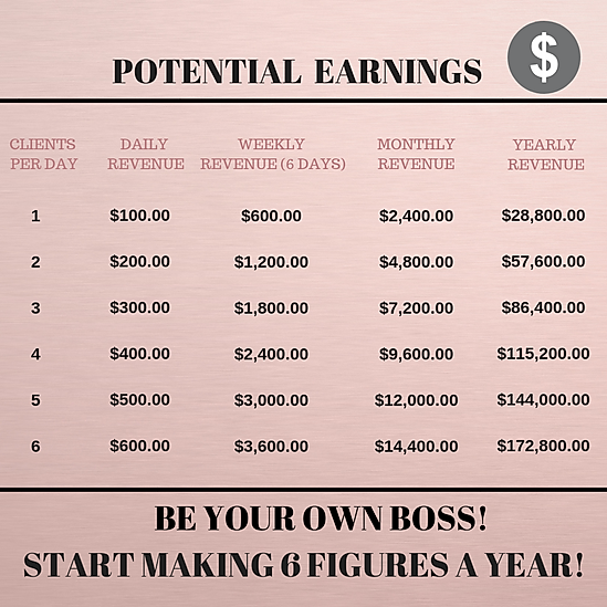 POTENTIAL EARNINGS-5.png