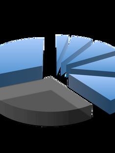 Diagramm_Kraftstoffkosten_edited.png
