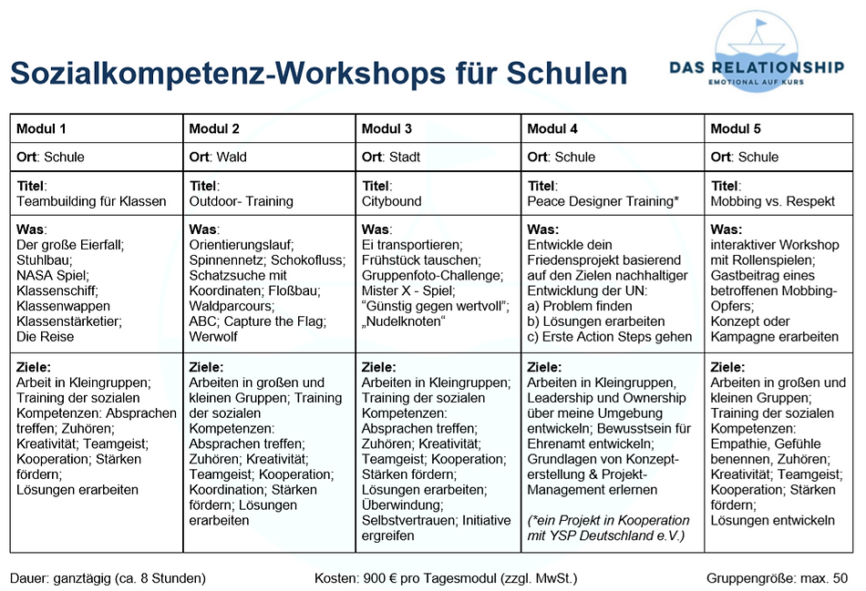 Sozialkompetenz-Workshops_für_Schulen.PN
