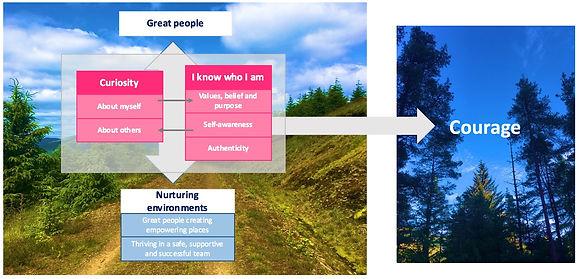 PhD Themes jpg.jpg
