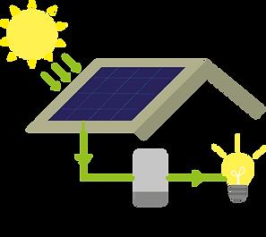 schéma panneaux solaires.png