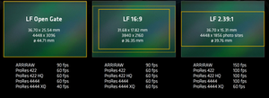 Formatos ARRI Alexa LF