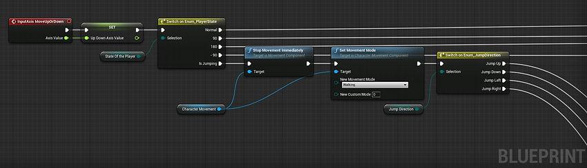 Unreal-Engine-4-Level-Designer-Scripting