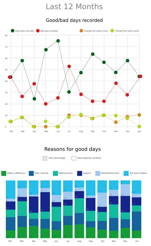 GDBD_Analytics.png