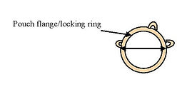 Pouch flange locking ring
