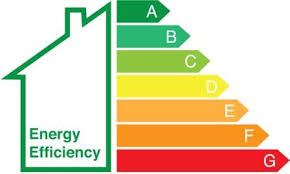 "Minimum Energy Efficiency Standards (""MEEs"")"