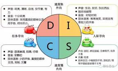 DISC CHINESE.png