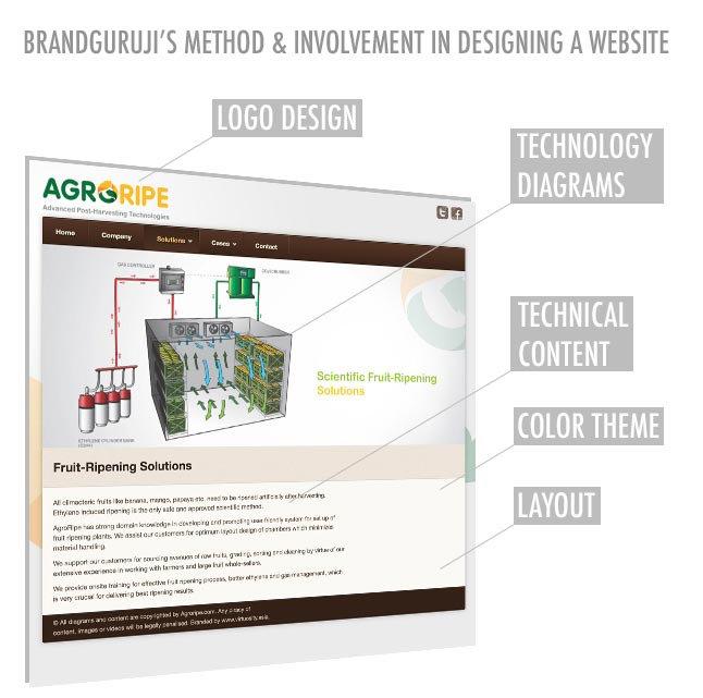 AgroRipe-involvement.jpg