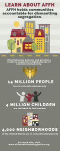 Infographic: Learn about AFFH. AFFH holds communities accountable for dismantling segregation. Discriminatory policies and practices result in neglected neighborhoods of concentrated poverty. 14 million people live in concentrated poverty. 4 million children are included in that number. 4,000 neighborhoods in the United States are in concentrated poverty. For more info, visit www.allianceforhousingjustice.org