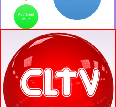 How Much Money You Keep in Your Pocket Is The Difference Between LTV vs. CLTV
