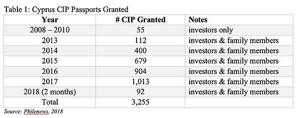 CIP Table 1.jpg