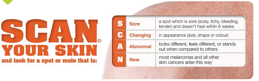 Checking for Skin Cancer