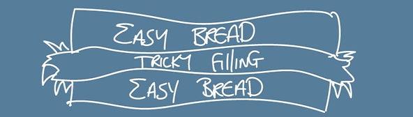 Education sandwich