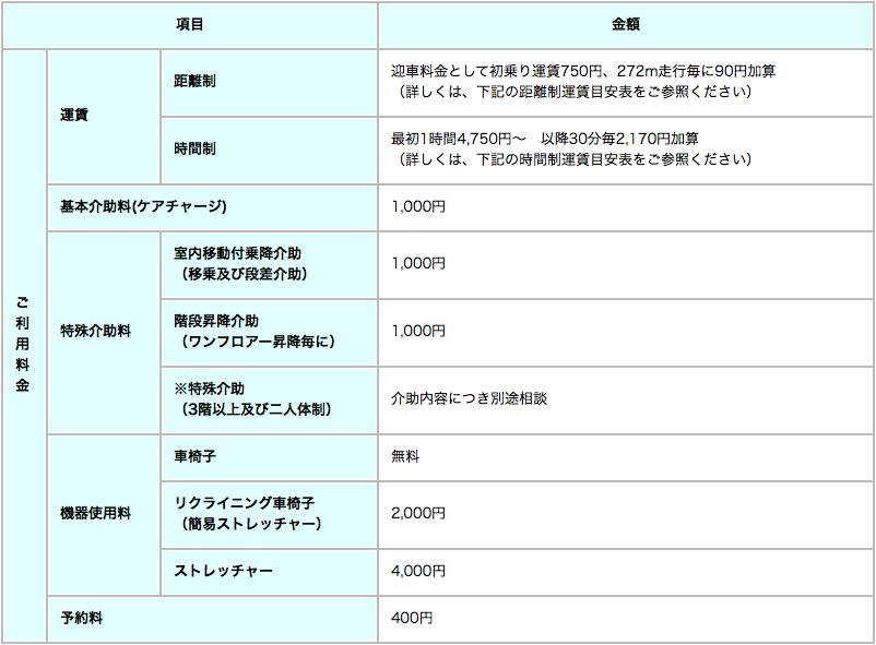 介護タクシー 東京,ケア,タクシー,豊島区,23区,福祉移送