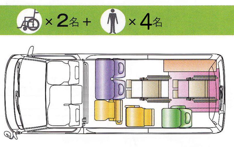 介護タクシー,車イス,ハイエース,福祉輸送車,東京,豊島区